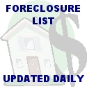 Bullhead City Real Estate Foreclosures
